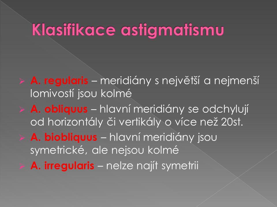 Klasifikace astigmatismu
