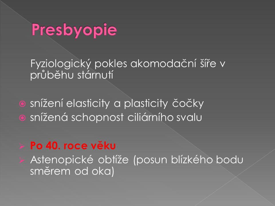 Presbyopie Fyziologický pokles akomodační šíře v průběhu stárnutí