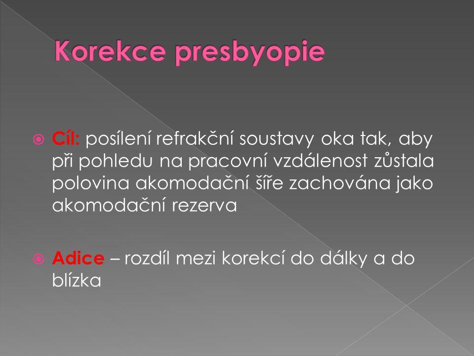 Korekce presbyopie
