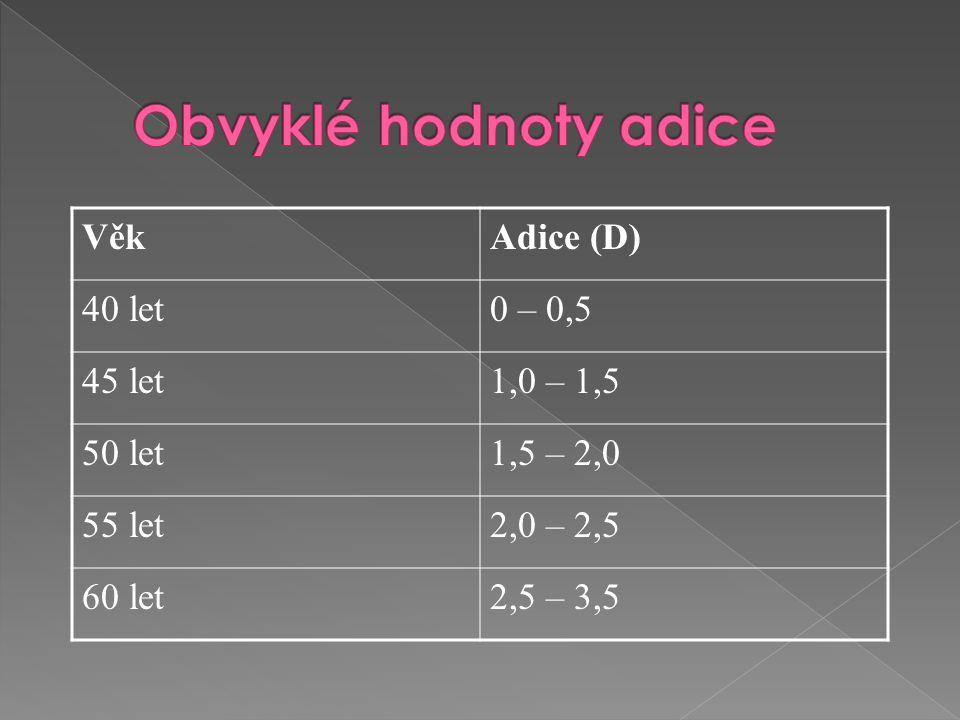 Obvyklé hodnoty adice Věk Adice (D) 40 let 0 – 0,5 45 let 1,0 – 1,5