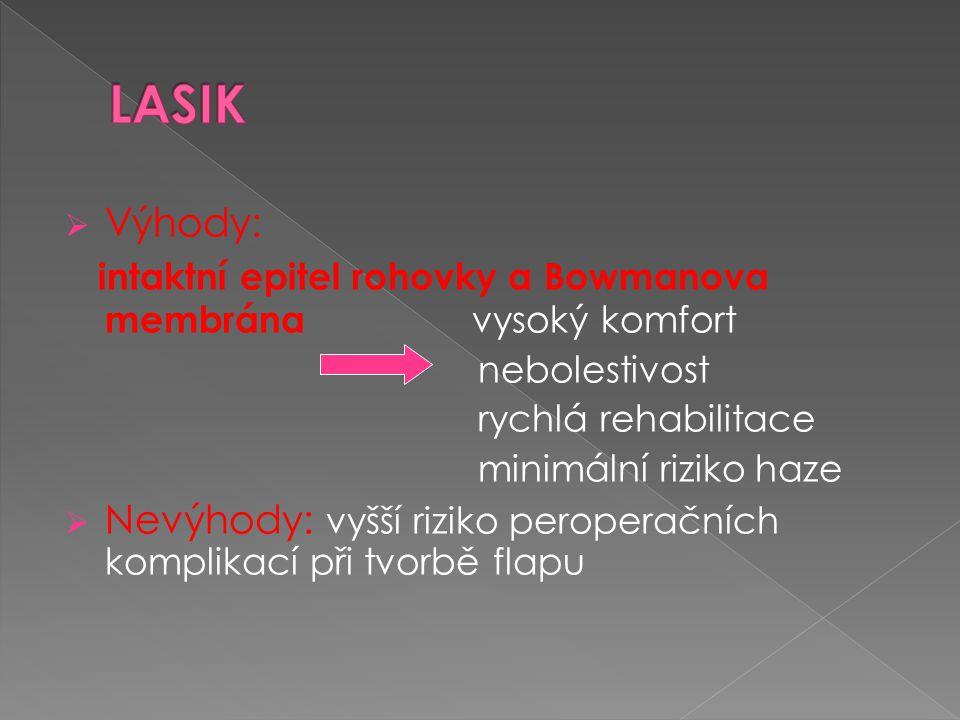 LASIK Výhody: intaktní epitel rohovky a Bowmanova membrána vysoký komfort. nebolestivost.