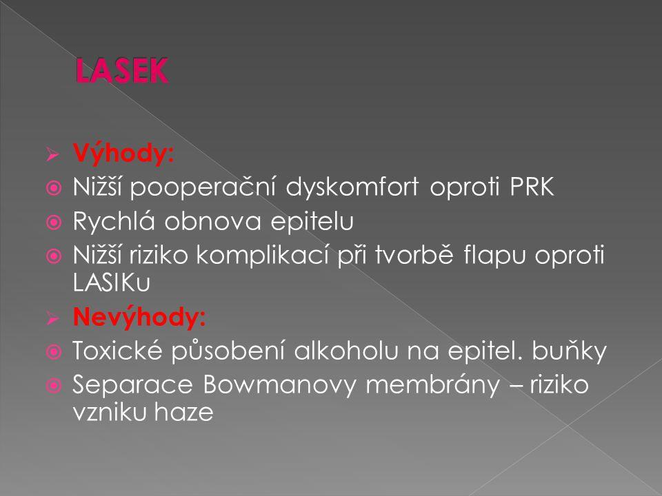 LASEK Výhody: Nižší pooperační dyskomfort oproti PRK