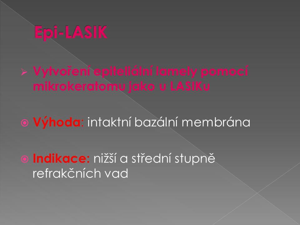 Epi-LASIK Vytvoření epiteliální lamely pomocí mikrokeratomu jako u LASIKu. Výhoda: intaktní bazální membrána.