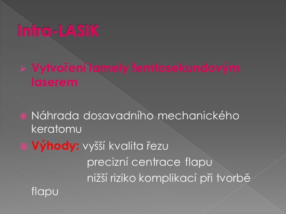 Intra-LASIK Vytvoření lamely femtosekundovým laserem