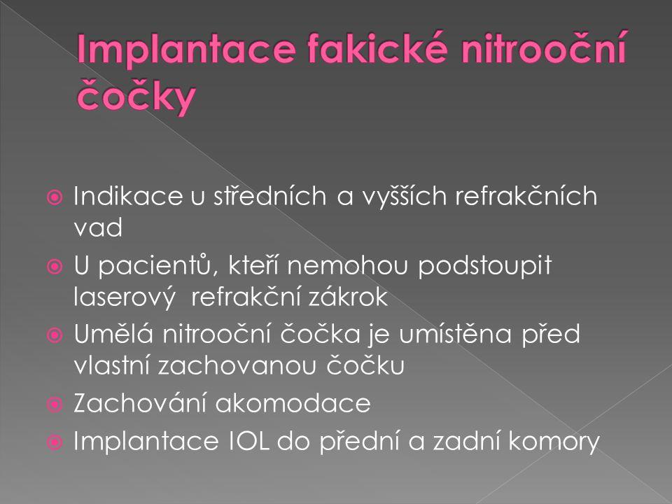 Implantace fakické nitrooční čočky