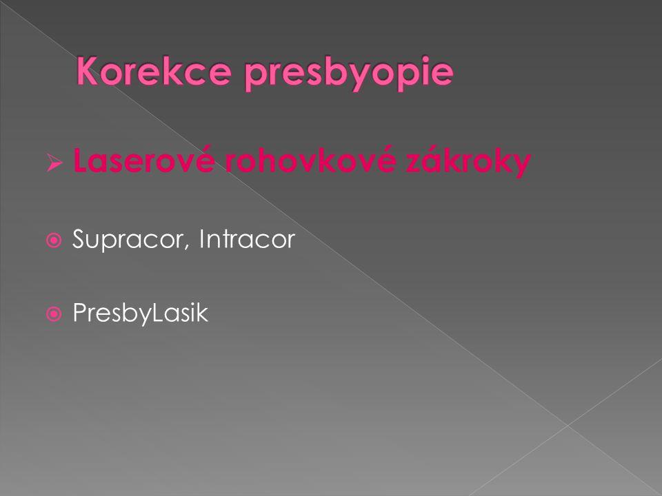 Korekce presbyopie Laserové rohovkové zákroky Supracor, Intracor