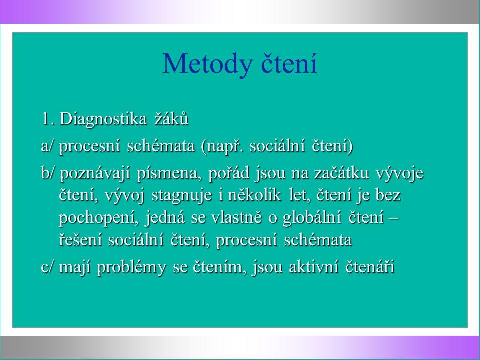 Metody čtení 1. Diagnostika žáků