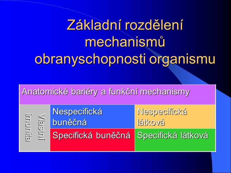 Základní rozdělení mechanismů obranyschopnosti organismu