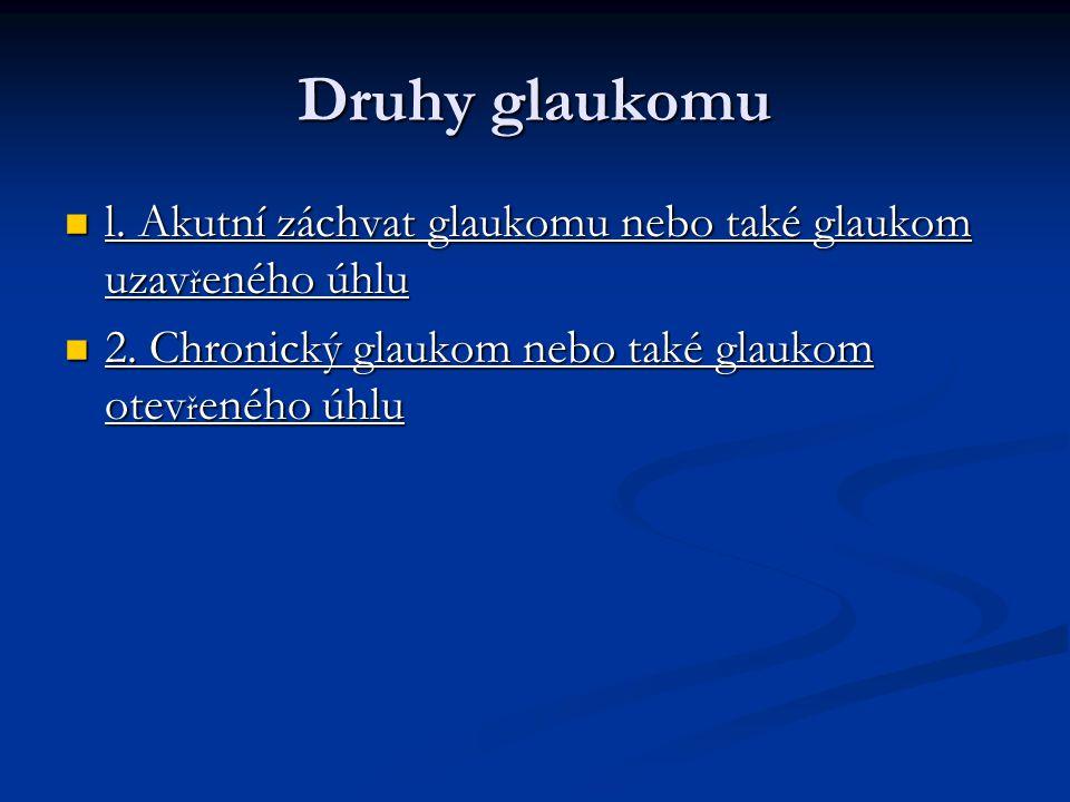 Druhy glaukomu l. Akutní záchvat glaukomu nebo také glaukom uzavřeného úhlu.