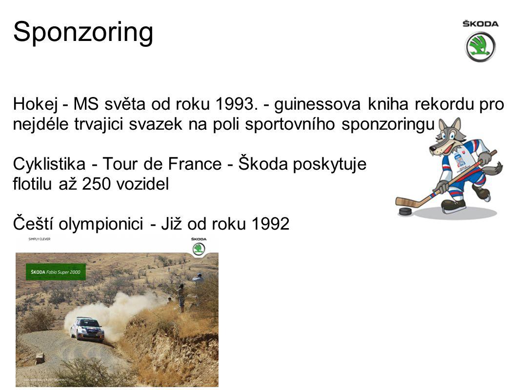 Sponzoring Hokej - MS světa od roku 1993. - guinessova kniha rekordu pro nejdéle trvajici svazek na poli sportovního sponzoringu.