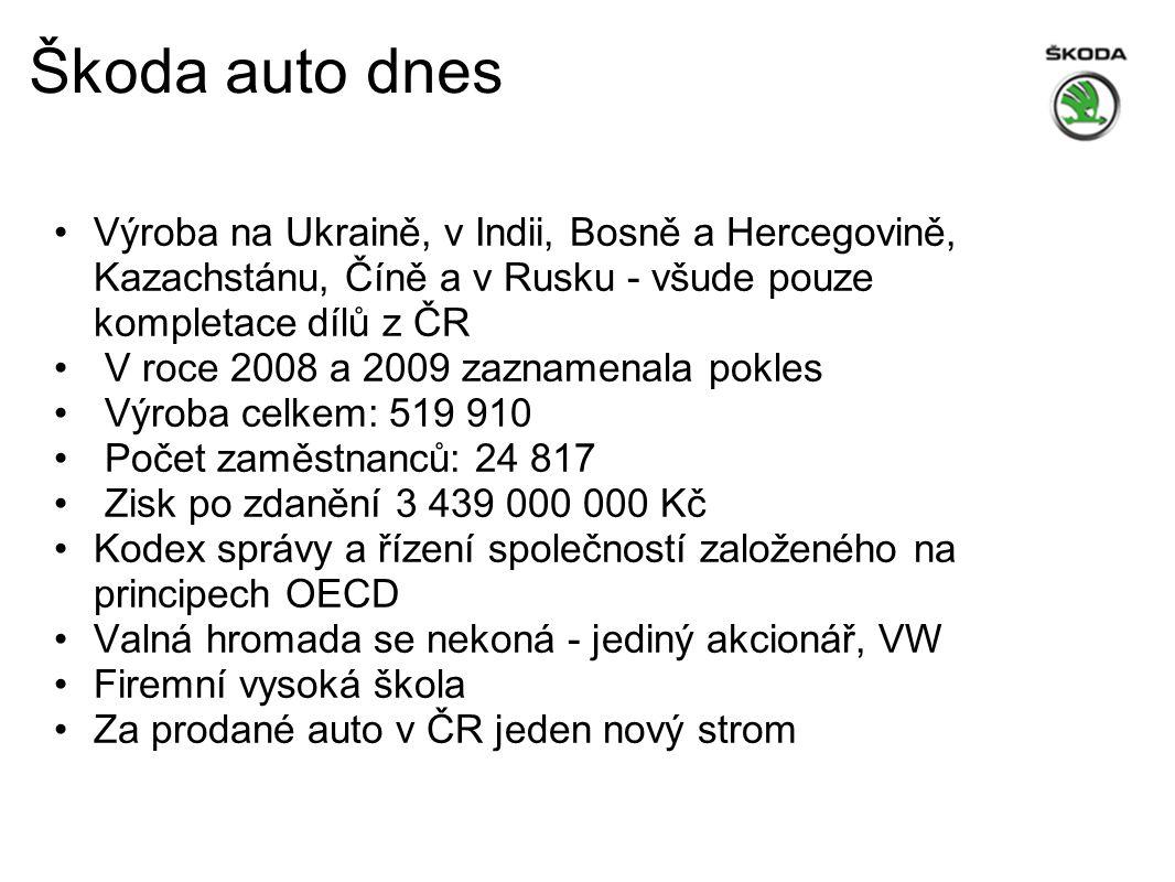 Škoda auto dnes Výroba na Ukraině, v Indii, Bosně a Hercegovině, Kazachstánu, Číně a v Rusku - všude pouze kompletace dílů z ČR.