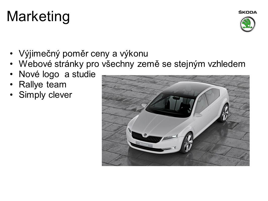 Marketing Výjimečný poměr ceny a výkonu