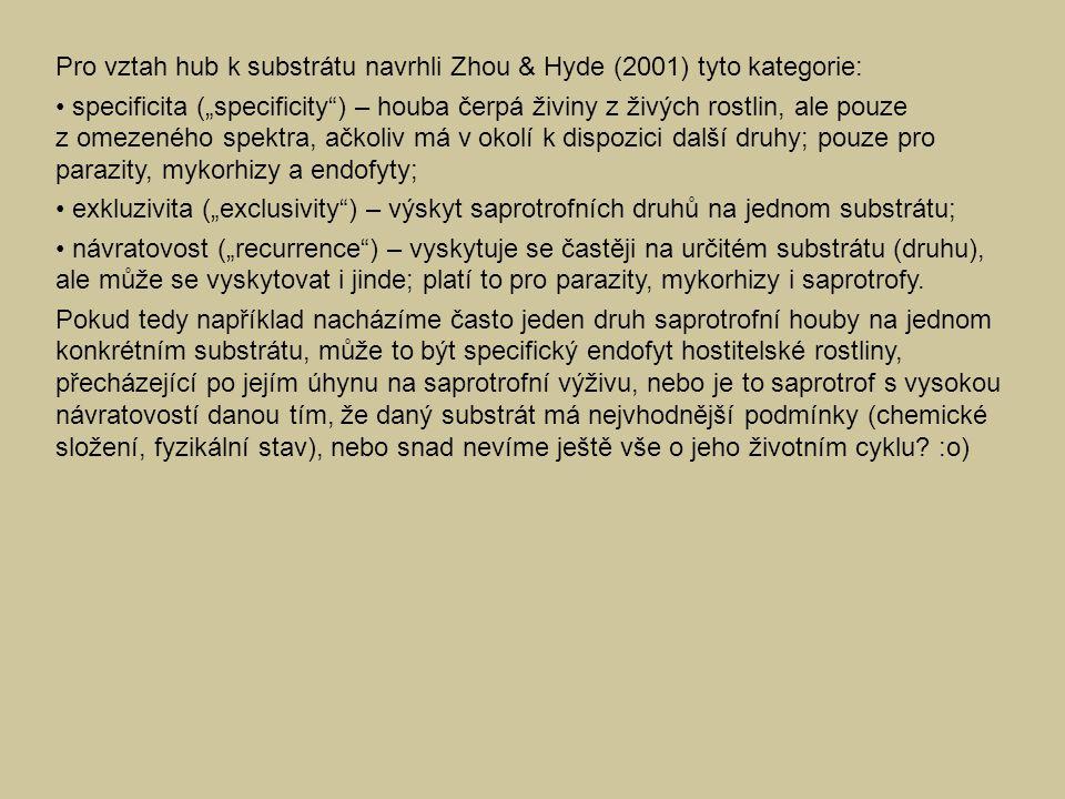 Pro vztah hub k substrátu navrhli Zhou & Hyde (2001) tyto kategorie: