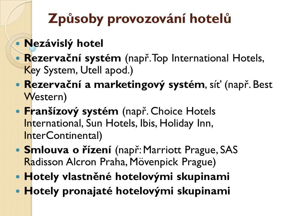 Způsoby provozování hotelů