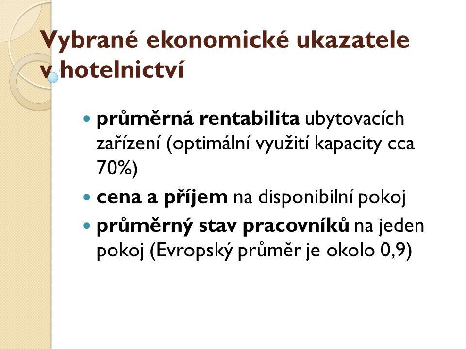 Vybrané ekonomické ukazatele v hotelnictví