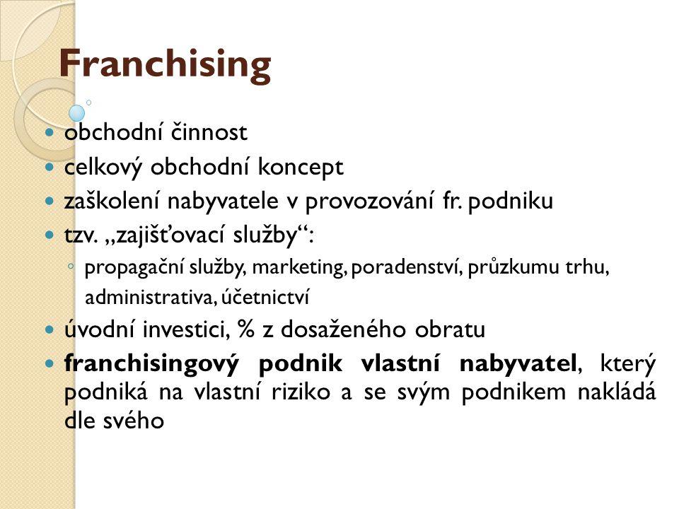 Franchising obchodní činnost celkový obchodní koncept