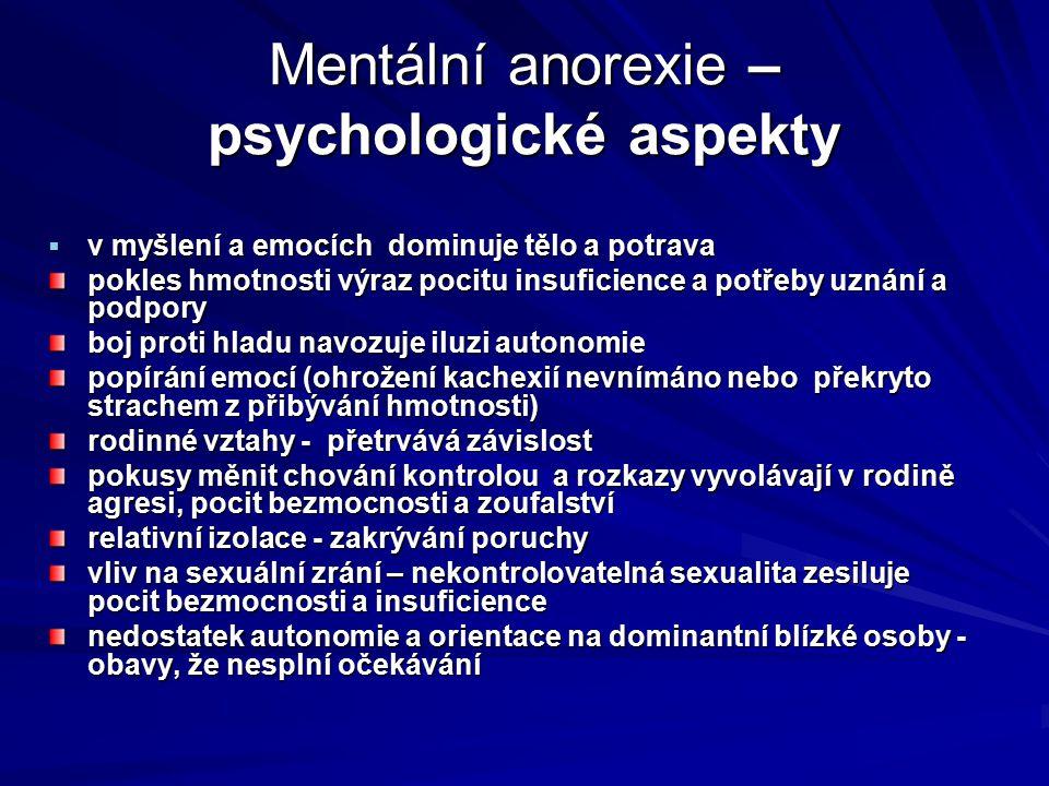 Mentální anorexie – psychologické aspekty