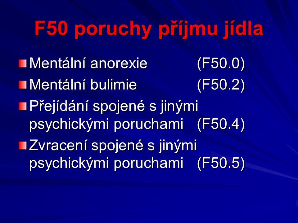 F50 poruchy příjmu jídla Mentální anorexie (F50.0)
