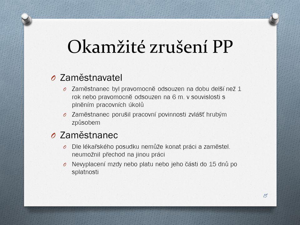Okamžité zrušení PP Zaměstnavatel Zaměstnanec