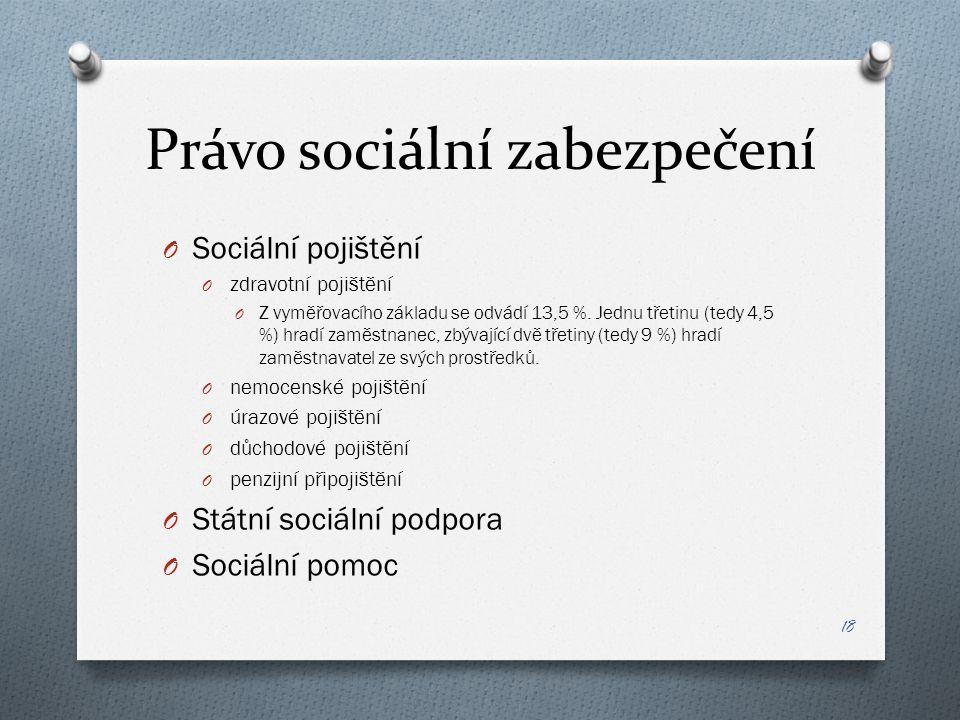 Právo sociální zabezpečení