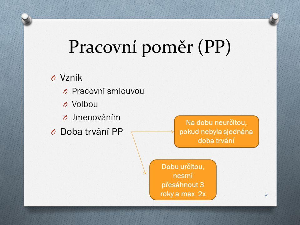 Pracovní poměr (PP) Vznik Doba trvání PP Pracovní smlouvou Volbou