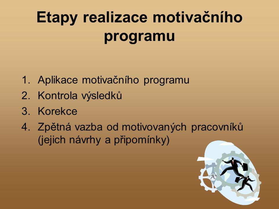 Etapy realizace motivačního programu