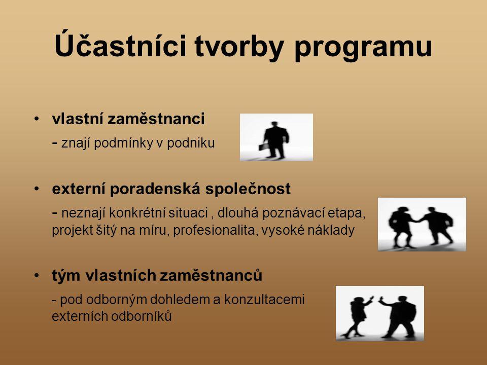 Účastníci tvorby programu