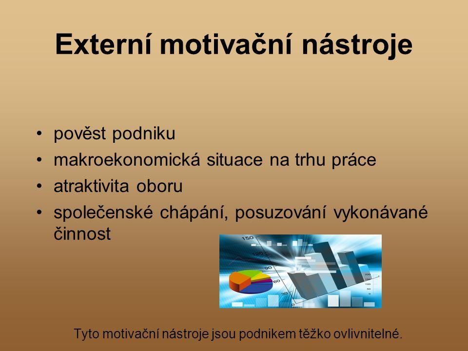 Externí motivační nástroje