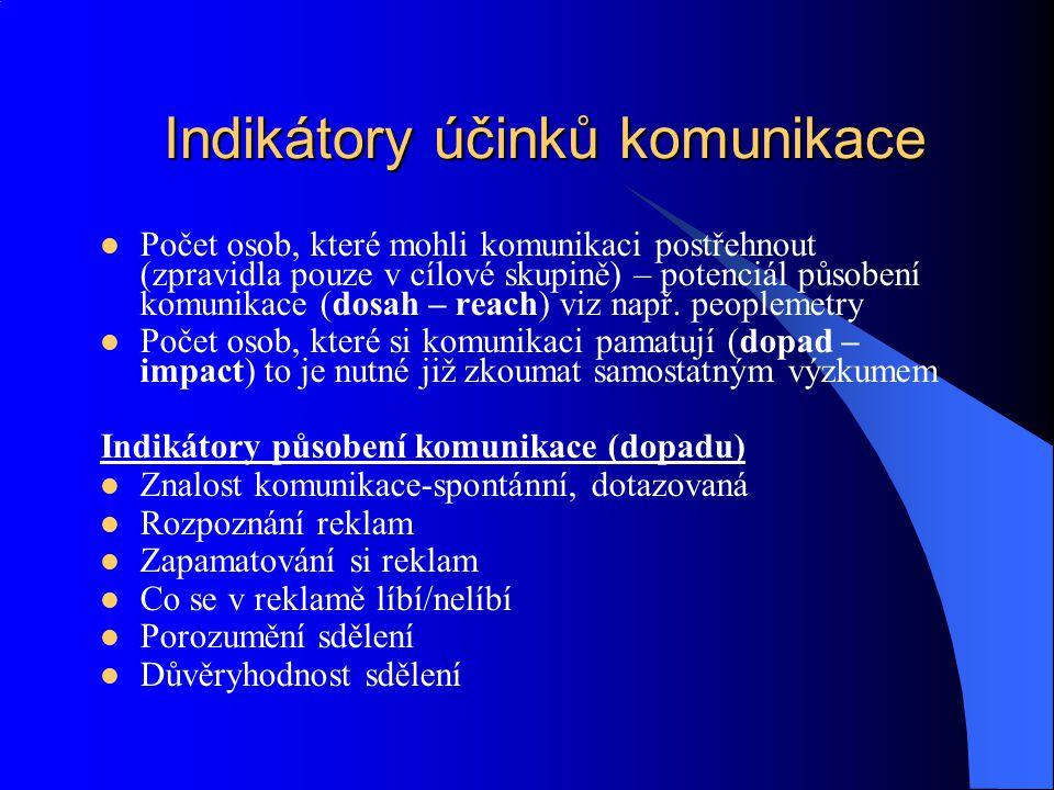 Indikátory účinků komunikace