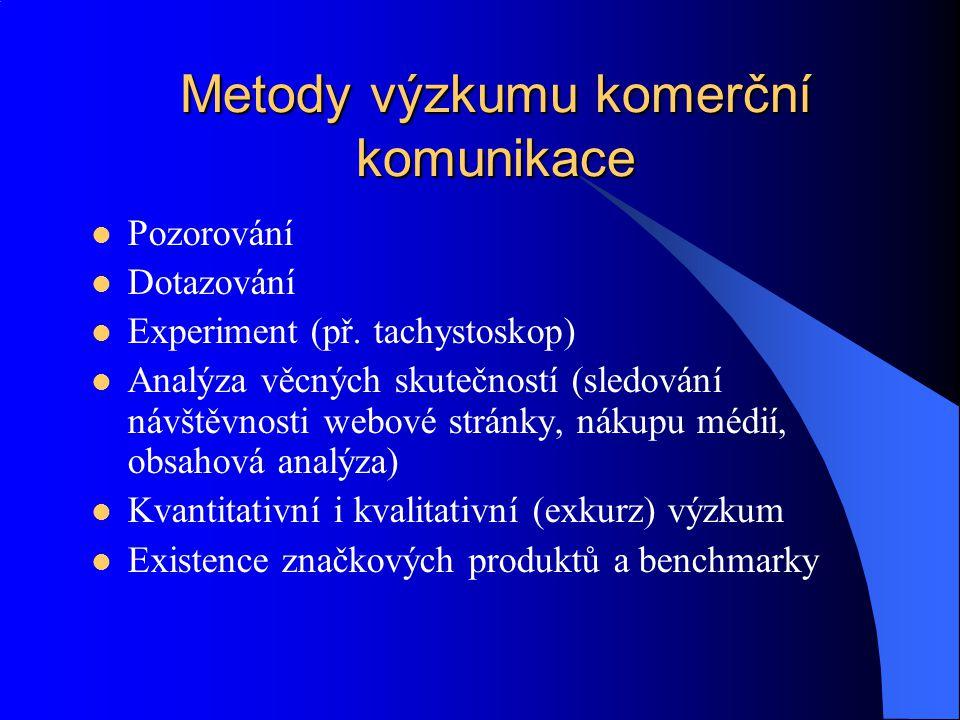 Metody výzkumu komerční komunikace