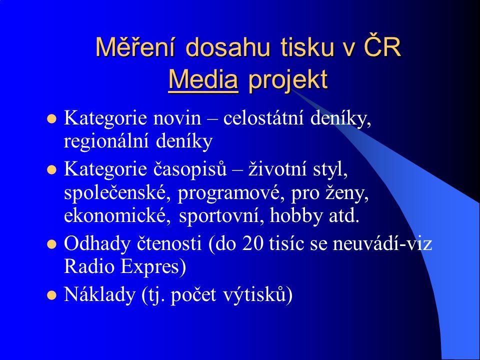 Měření dosahu tisku v ČR Media projekt