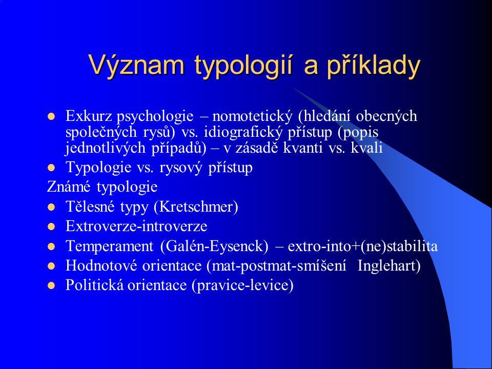 Význam typologií a příklady