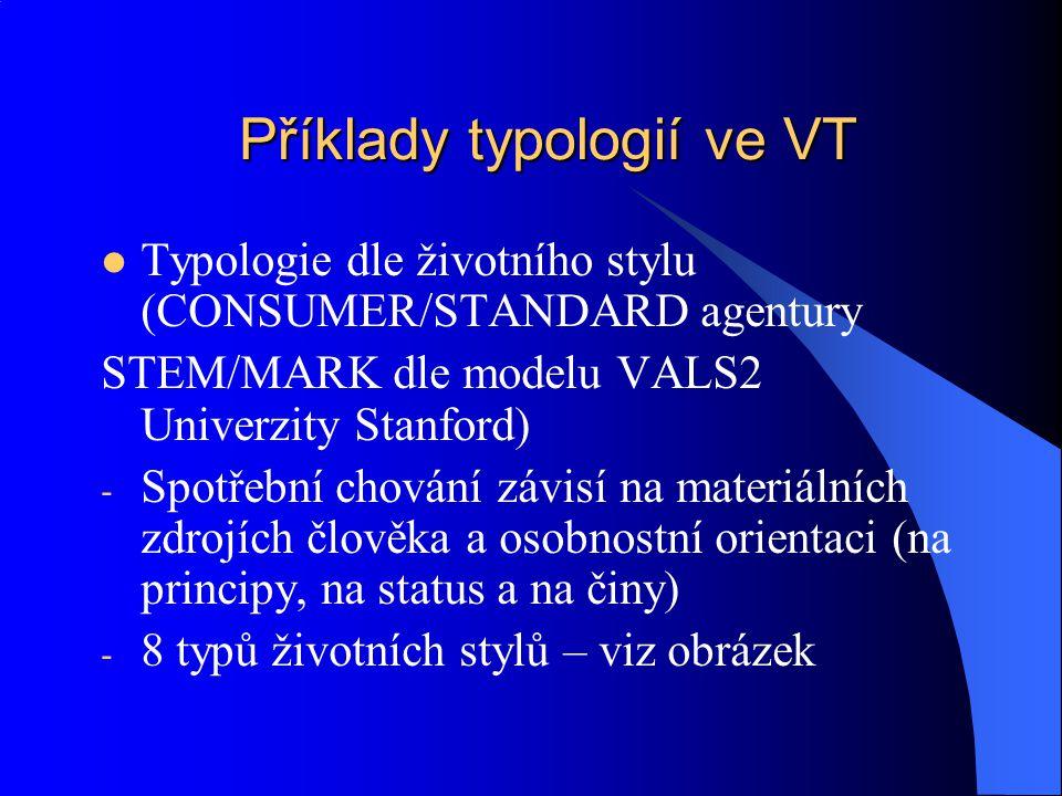 Příklady typologií ve VT