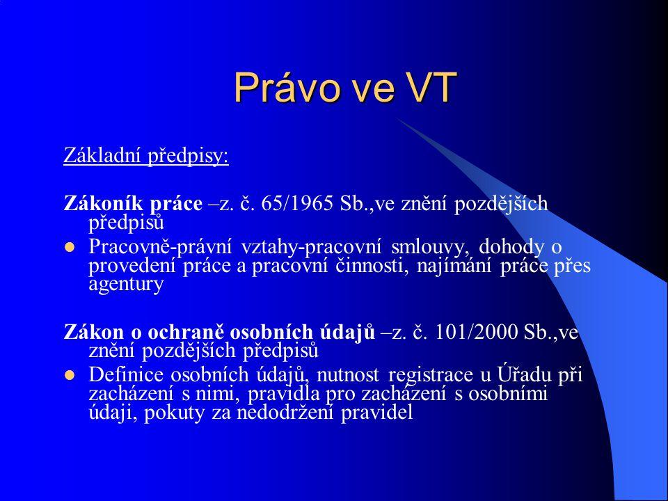 Právo ve VT Základní předpisy: