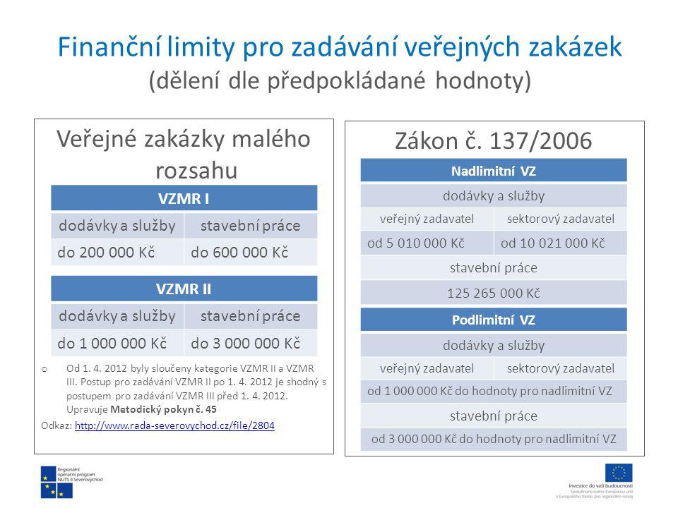 Finanční limity pro zadávání veřejných zakázek (dělení dle předpokládané hodnoty)
