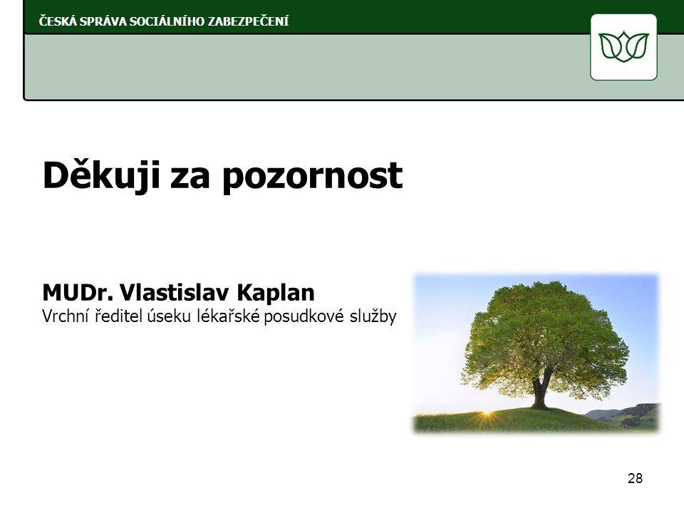 Děkuji za pozornost MUDr. Vlastislav Kaplan