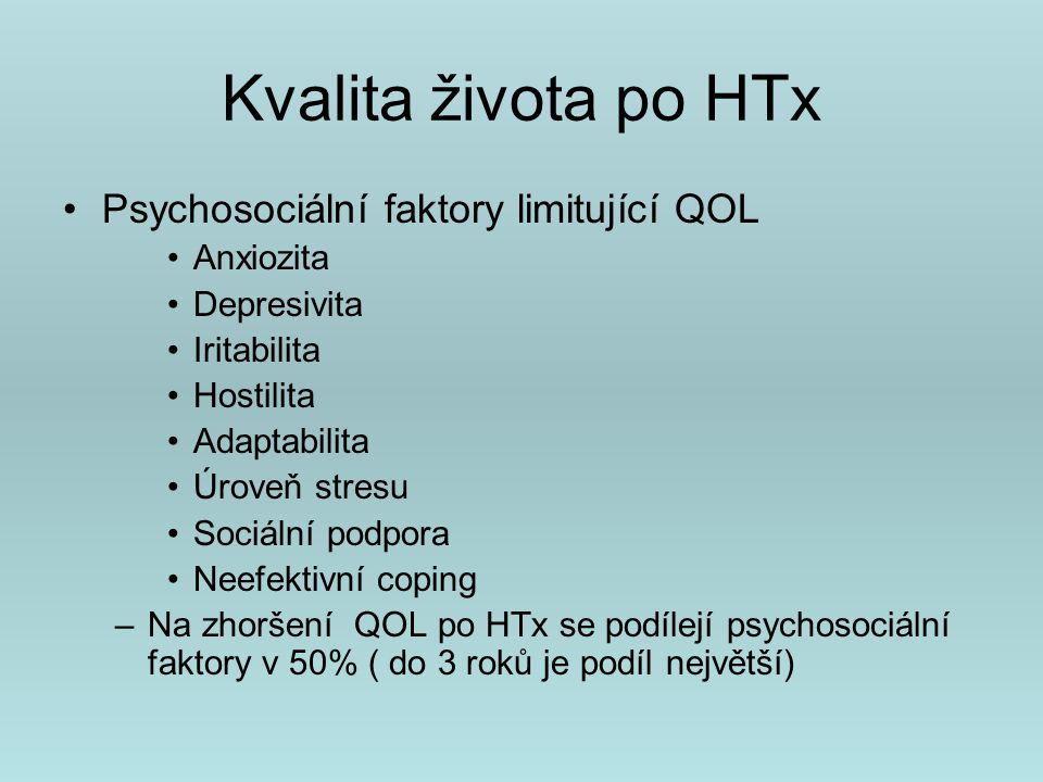 Kvalita života po HTx Psychosociální faktory limitující QOL Anxiozita