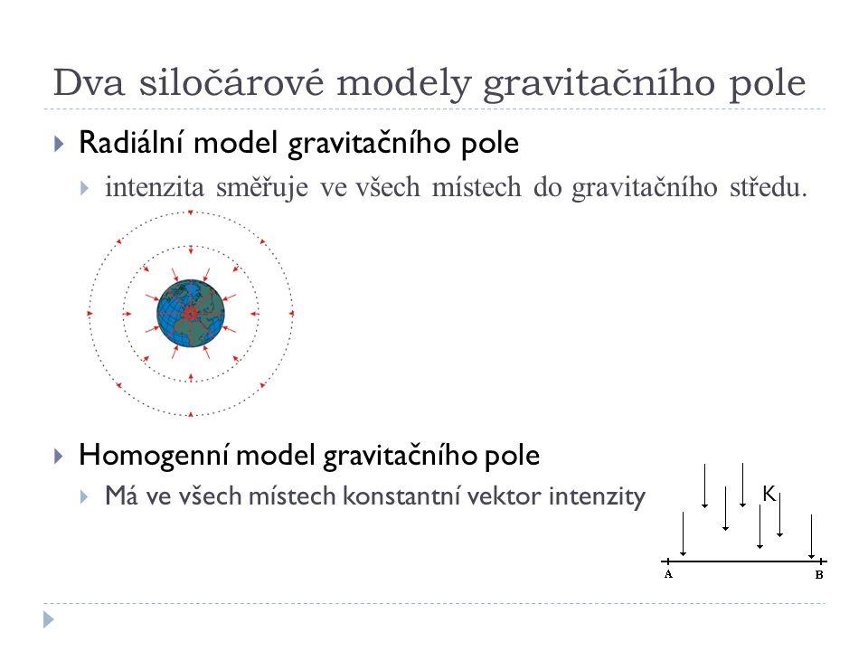 Dva siločárové modely gravitačního pole