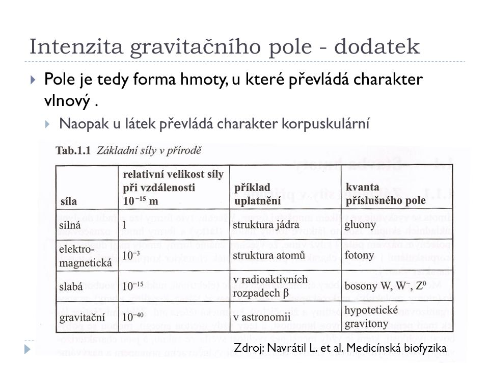Intenzita gravitačního pole - dodatek