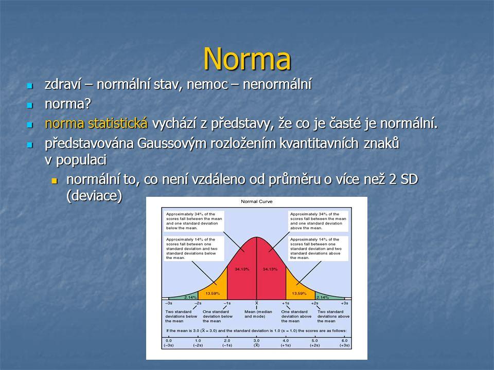 Norma zdraví – normální stav, nemoc – nenormální norma