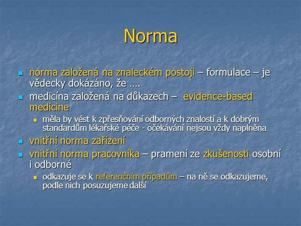 Norma norma založená na znaleckém postoji – formulace – je vědecky dokázáno, že …. medicína založená na důkazech – evidence-based medicine.