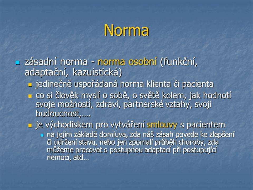 Norma zásadní norma - norma osobní (funkční, adaptační, kazuistická)