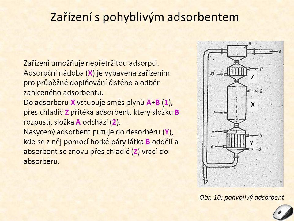 Zařízení s pohyblivým adsorbentem