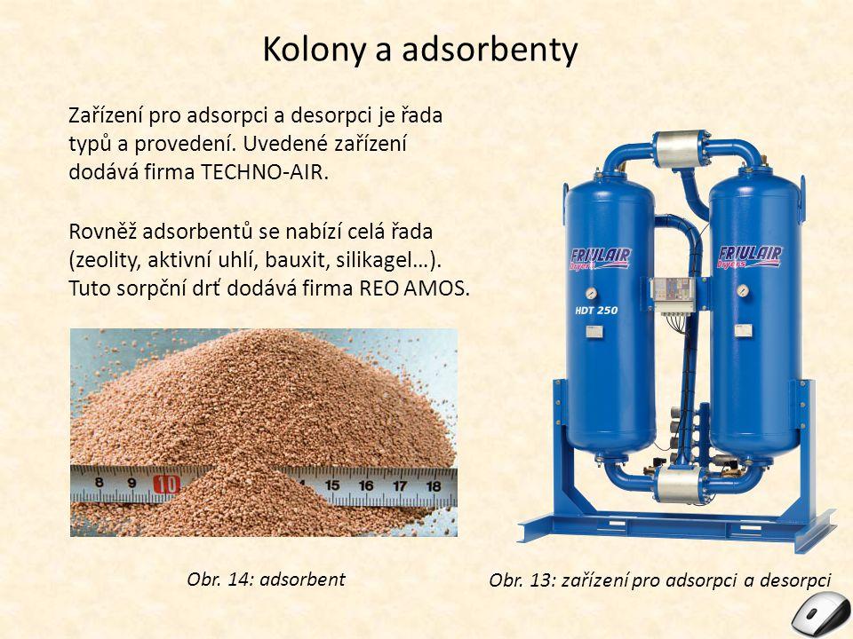 Kolony a adsorbenty Zařízení pro adsorpci a desorpci je řada typů a provedení. Uvedené zařízení dodává firma TECHNO-AIR.