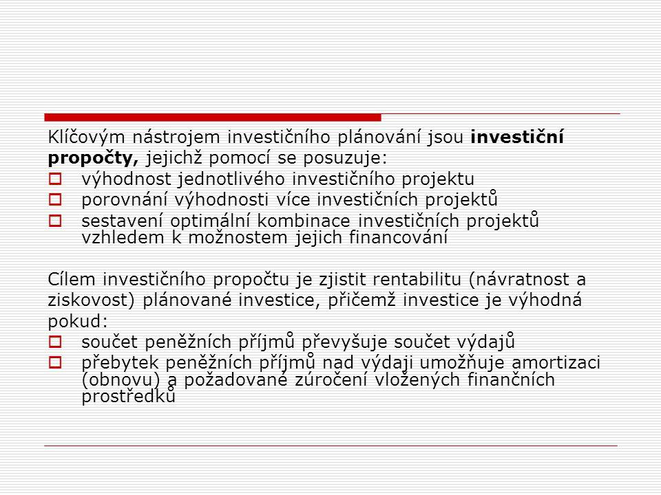Klíčovým nástrojem investičního plánování jsou investiční