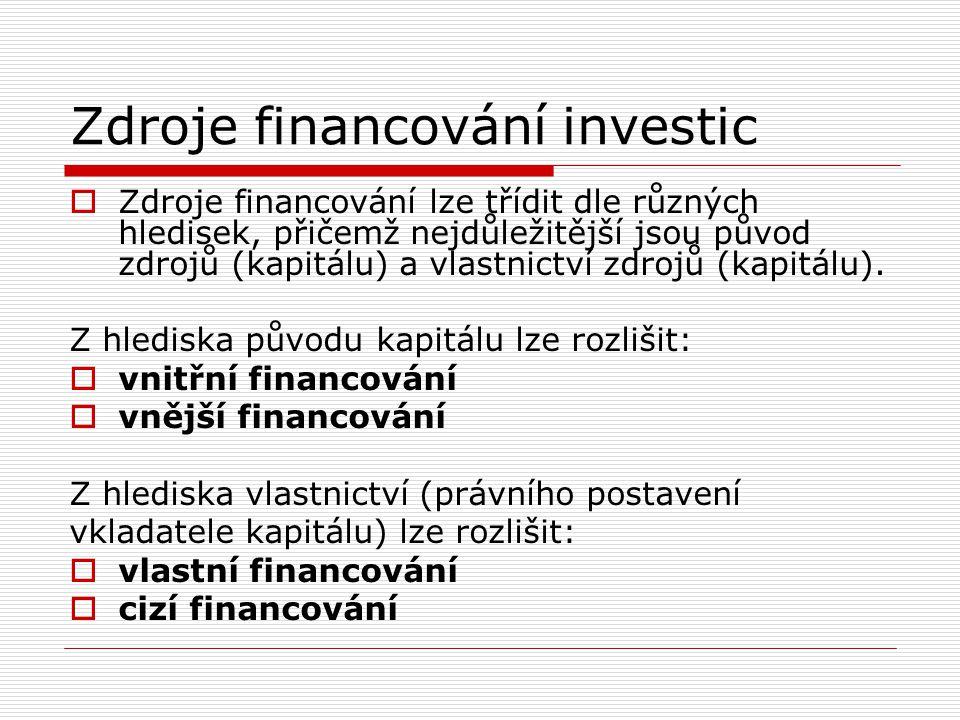 Zdroje financování investic