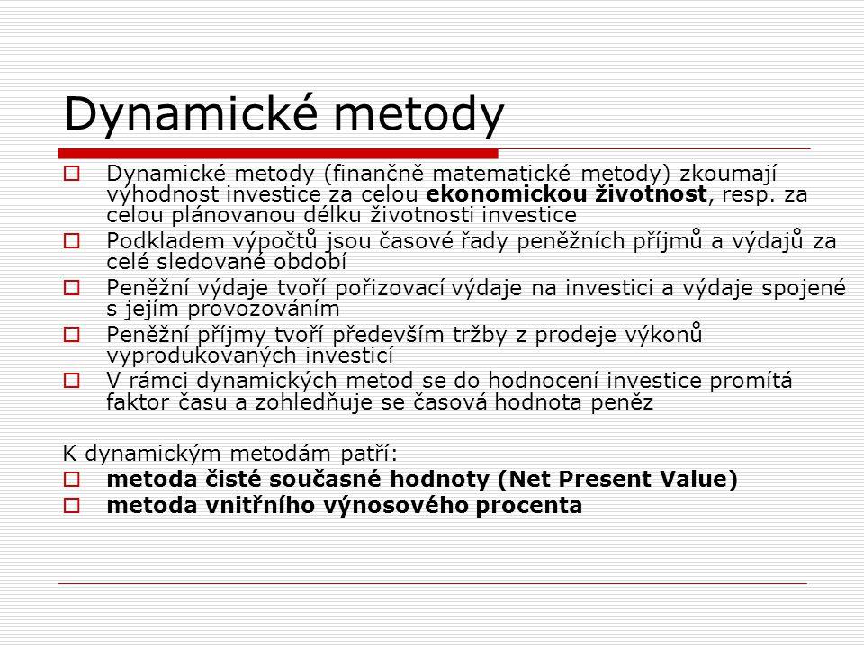 Dynamické metody