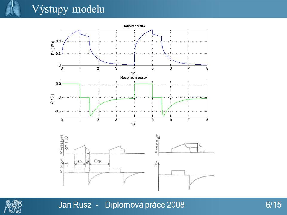 Jan Rusz - Diplomová práce 2008 6/15