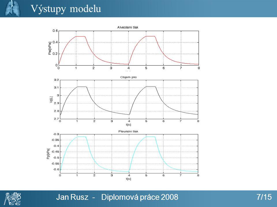 Jan Rusz - Diplomová práce 2008 7/15