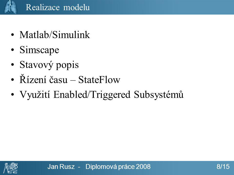 Jan Rusz - Diplomová práce 2008 8/15